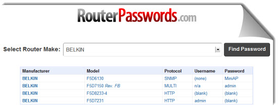 Router-Passwords-1