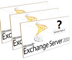 Aggiornamenti di Exchange Server: numeri di build e date di rilascio