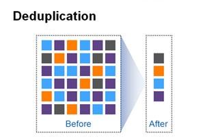Abilitare la deduplica in Windows 2012 R2