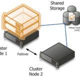 Implementare un Hyper-V failover clustering con Windows 2012 R2