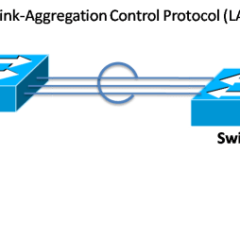 LACP – Link Aggregation Control Protocol